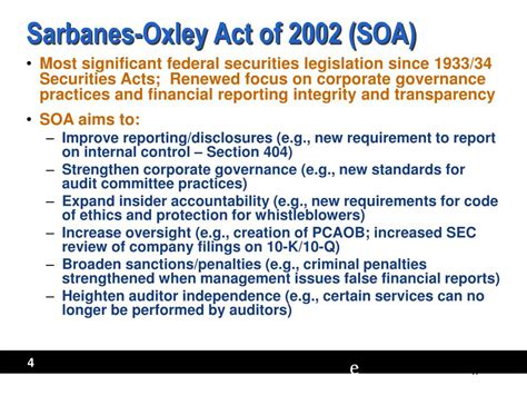section 404 of the sarbanes oxley act of 2002 sarbanes oxley act of 2002 section 404 summary 171 heritage