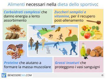 alimentazione proteica per palestra sport