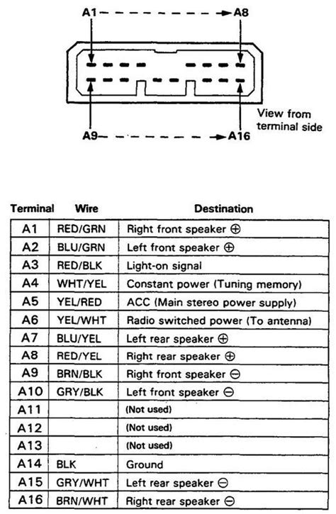 2009 honda civic stereo wiring diagram 2008 honda civic