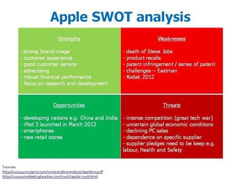 google swot analysis if you like ux design or design run apple run advertising swot analysis and search