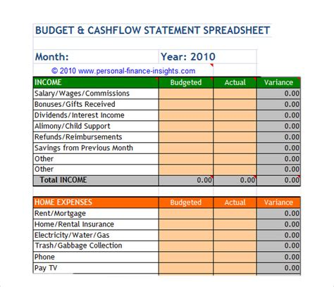 Free Start Up Business Budget Template Excel Financial Statements Free Statement Templates For Financial Business Template Excel