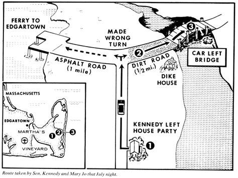 Map Of Chappaquiddick Kennedy On Chappaquiddick The Gun