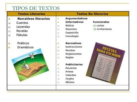 libro 2 textos y estrategias b estrategias de lectura maprecoin