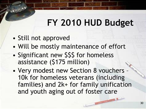 section 8 homeless program ppt preventing and re defining homelessness how new hud