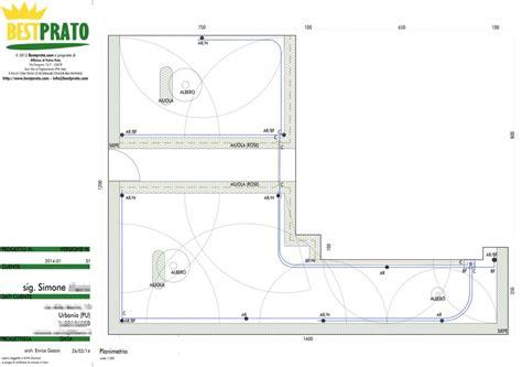 costo tappeto erboso al mq come progettare e realizzare un impianto di irrigazione