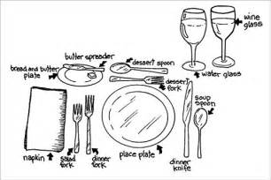 Proper Table Setting For Formal Dinner - making sense of business dinner table settings dummies