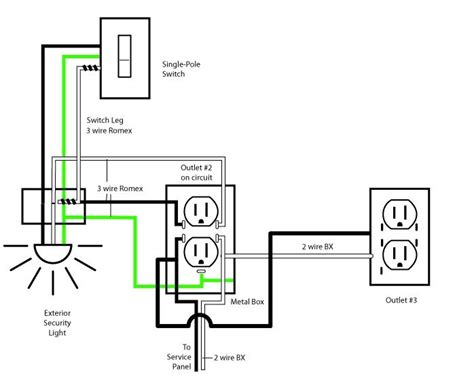 simple wiring diagram for house simple wiring diagram for house wiring diagram and schematic diagram images
