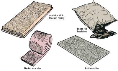 Different Types Of Floor Insulation by How To Insulate A House Tips And Guidelines Howstuffworks