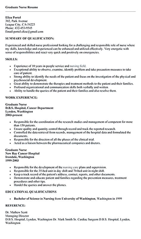 Emergency Room Resume Resume Is What You Really Want When You Are Going To A Great Success In Nursing
