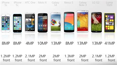 best smartphone compare 2013 smartphone comparison guide