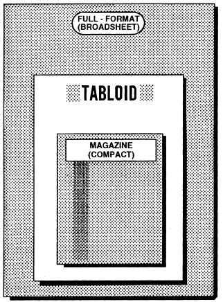 software layout tabloid newspaper design
