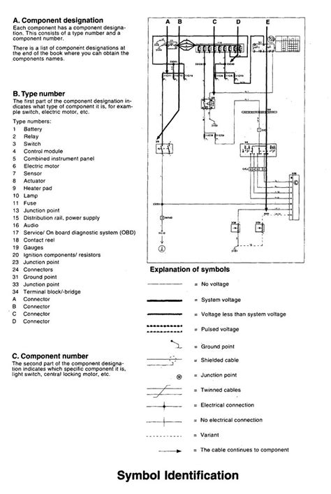 volvo s70 fuel wiring diagram volvo auto parts catalog