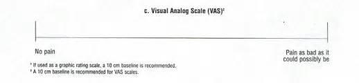 vas skala schmerz visual analog scale meddic