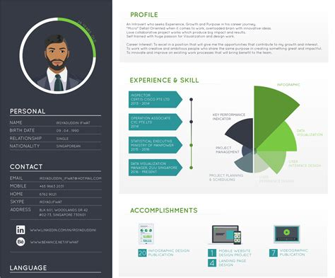 13 types of infographics which works for you visual learning center by visme