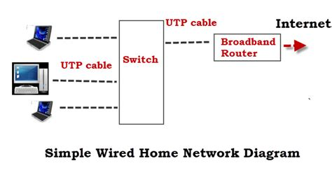 a diagram for cable to router wired 35 wiring diagram