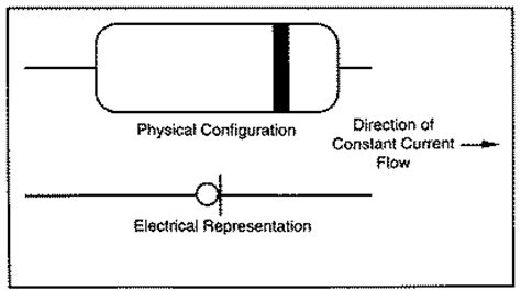 constant current diode 100ma signal conditioning basics for icp 174 charge output sensors