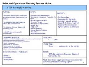 review process template s op process template