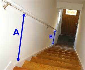Stair Railing Code by Building Codes For Stair Handrails And Guardrails Ask