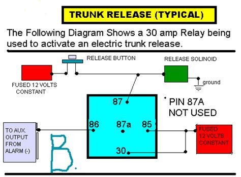alarm relay wiring diagram image collections wiring