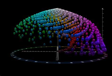 lab color space grenzen des cielab farbraums freiefarbe e v