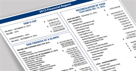 financial report 2015 financial report report to members on the union s