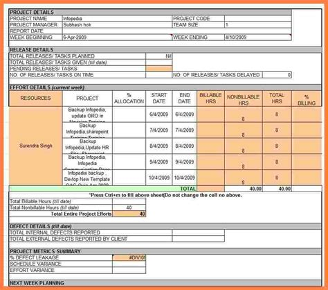 project status report template excel 9 weekly project status report template excel progress