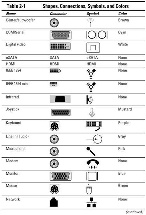 Kcoj Search Desktop Port Symbols Images Search