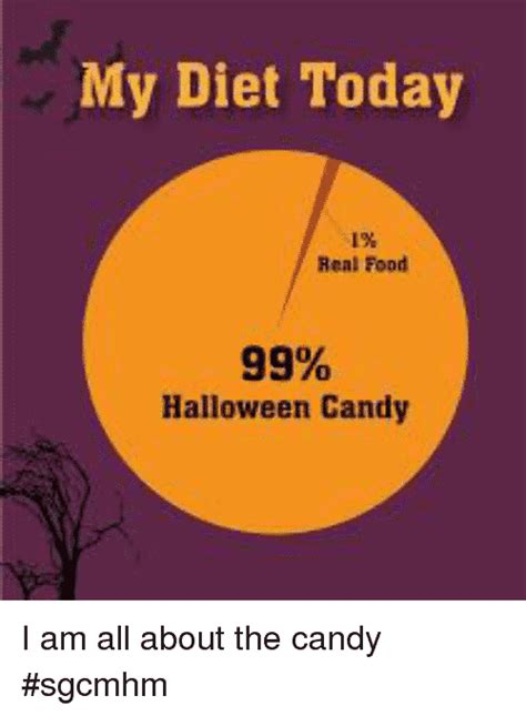 Halloween Candy Meme - 11 candy memes sure to ignite your sweet tooth