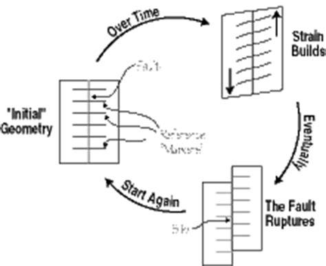 15 gfci breaker wiring diagram 15 wiring diagram