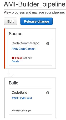How To Create An Ami Builder With Aws Codebuild And Hashicorp Packer Part 2 Noise Aws Cloudformation Template Builder