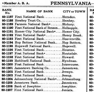 us area code list numerical order bank number