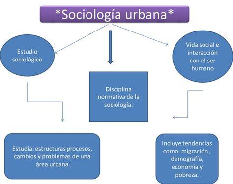 imagenes sociologia urbana 8 mejores im 225 genes de sociologia urbana en pinterest