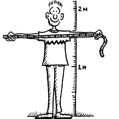 how to measure height how to measure height without measure