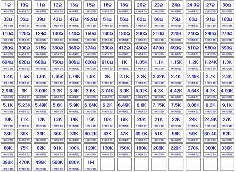 2 watt resistor dimensions 2 watt resistor dimensions 28 images how can you tell or measure how many watts a resistor