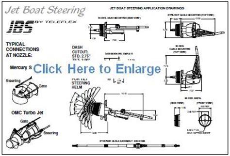 teleflex steering helm diagram teleflex mechanical steering dimensions