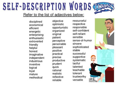 Resume Descriptive Words by Resum 233 Descriptive Words Learning