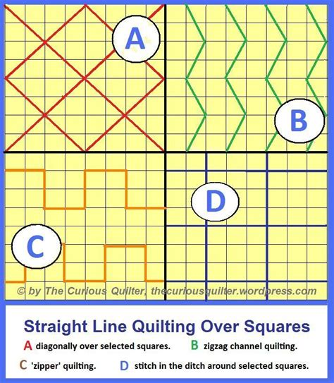 straight line pattern territory straight line quilting designs straight lines so how