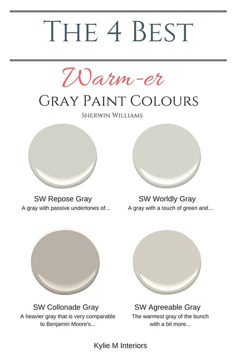 the 4 best warm gray paint colours sherwin williams