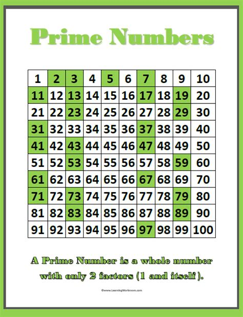 prime number chart prime numbers up to 1000 chart new calendar template site