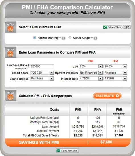 house loan insurance calculator house loan insurance calculator 28 images mortgage
