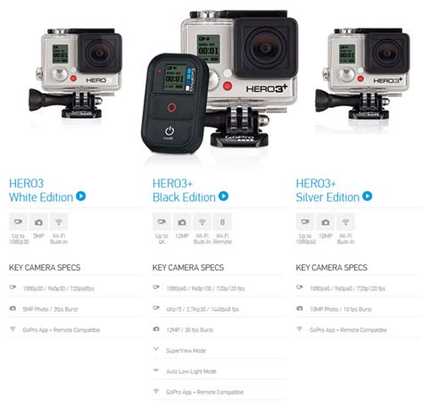 2nd Gopro 3 Black Editon Equip gopro with a new smaller hero3 cameras still no 3d