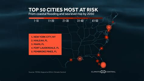 At Risk coastal cities at risk climate central