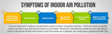 residential air quality testing protect your home and family