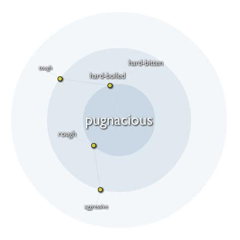 pug nacious exemplary word pugnacious membean