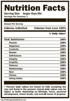 Nutrition Facts Label Nutrition Facts Template For Powerpoint Presentations Free Nutrition Nutrition Label Template