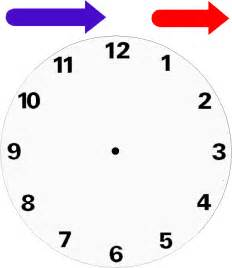 clock template for teaching time printable clock clipart best