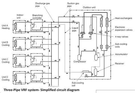 16 block diagram of air conditioning system 132941