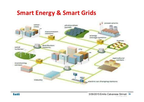 Smart Detox Protocol by Iot And 5g Opportunities And Challenges Senzations 2015