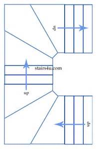 How To Install Handrails On Stairs U Shaped Winder Stairs Designs