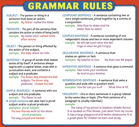 simplified basic spanish grammar rules homeschool language arts l there is also rule in the grammar grammar time english english grammar and language